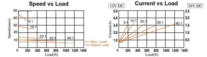 potentiometer vmd3 actuator technical dia
