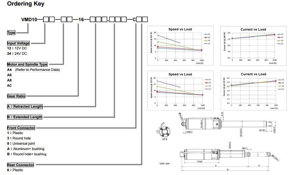 VMD10 Actuators Order Key