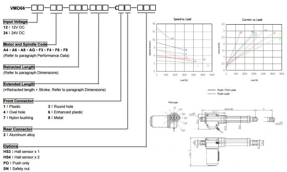 VMD12 Actuators Order Key