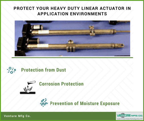 Heavy Duty Linear Actuator in Application Enviornment
