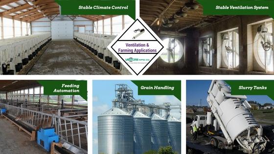 Ventilation Farming Applications Using Linear Actuators