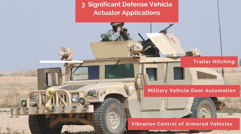 Actuators in Defense Vehicle